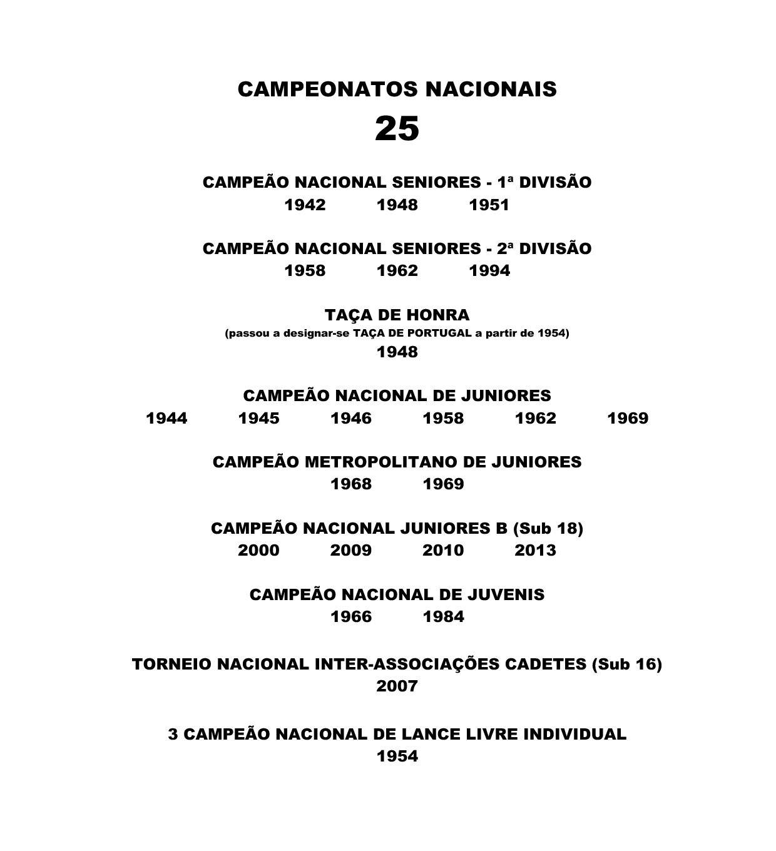 Palmares Uniformes SCVG 4-07-2014 - 25 NACIONAIS